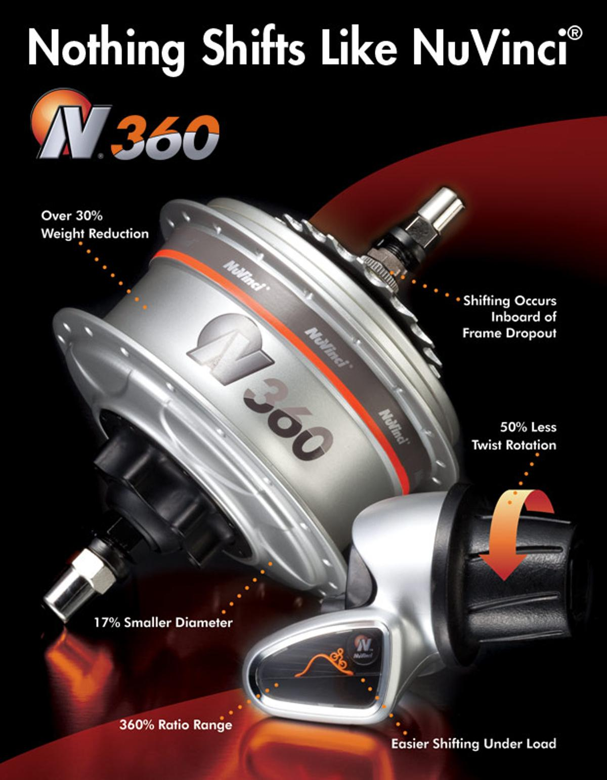 The NuVinci N360 Continuously Variable Planetary (CVP) transmission for bicycles