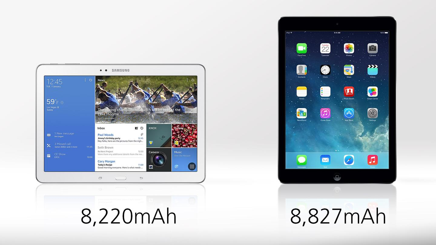 Battery capacities are similar, but we'll have to wait to draw conclusions about the Galaxy Tab Pro's battery life