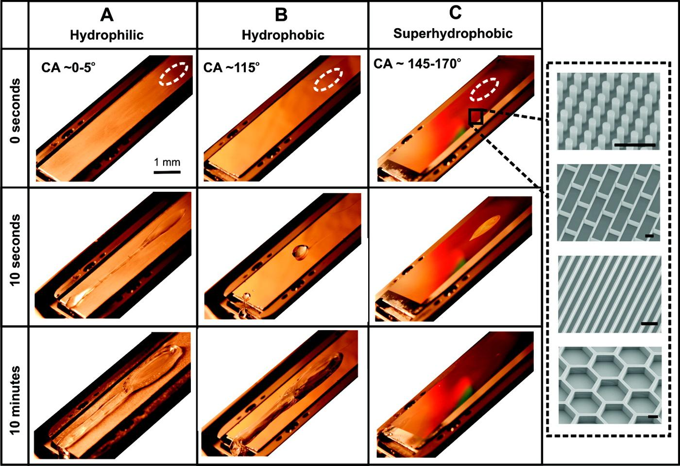 Ice formation on aluminum (A), smooth silicon (B) and nanostructured silicon (C)