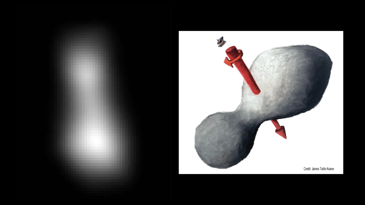 (Left) An actual image of Ultima Thule. (Right) a sketch of the object's possible shape, including its rotational axis and where New Horizons was approaching from