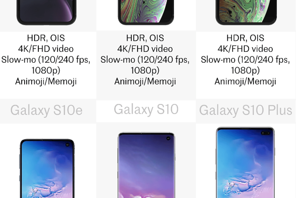 Samsung Galaxy S10e, S10 and S10 Plus vs  iPhone XR, XS and
