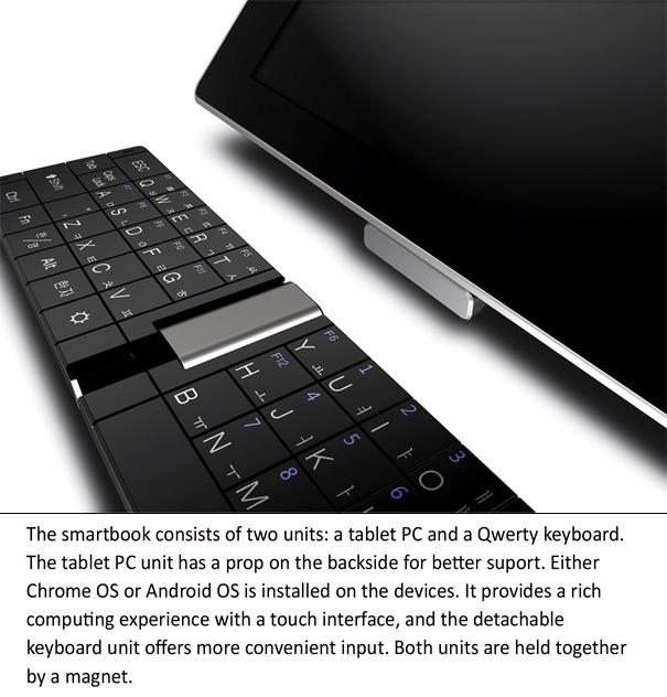 Smartbook concept offers a cell phone handset that folds into a keyboard and syncs wirelessly with a tablet PC