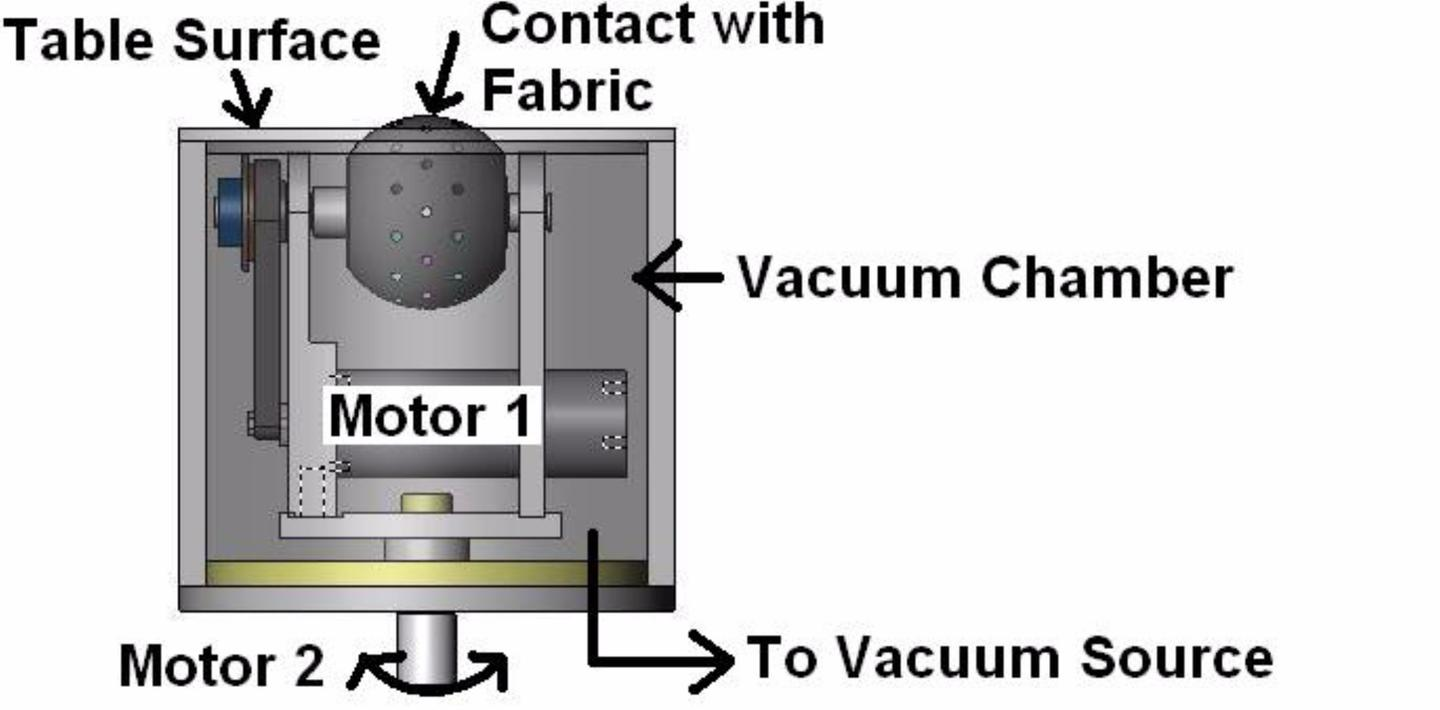 "The ""budger"" uses a vacuum to grasp fabric and position it"