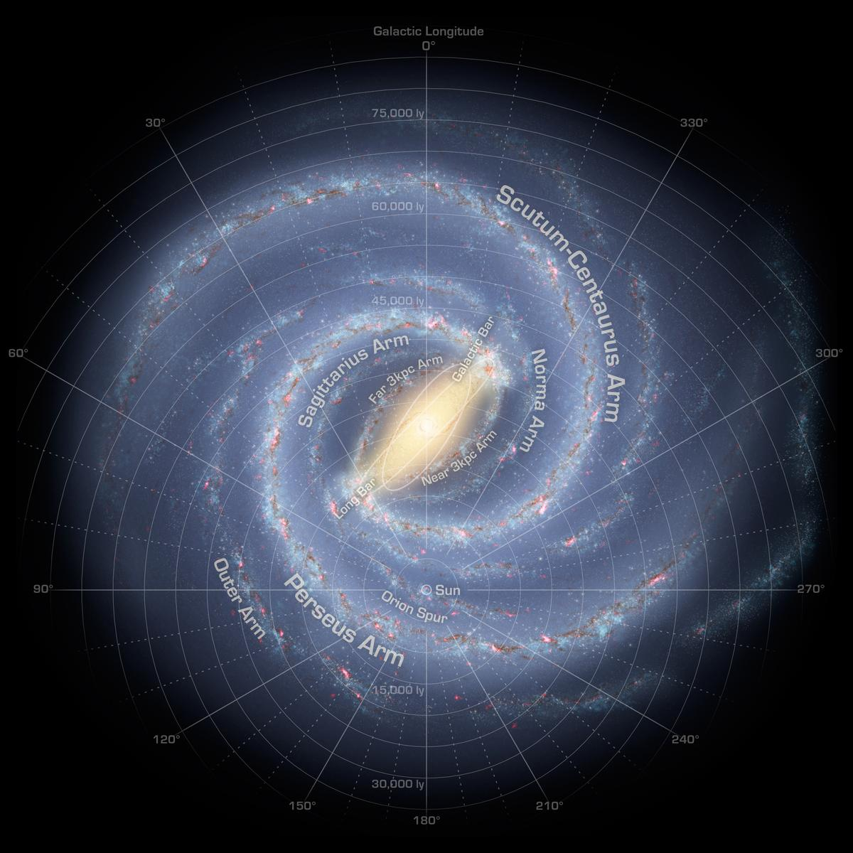 NASA graphic showing the structure of the Milky Way