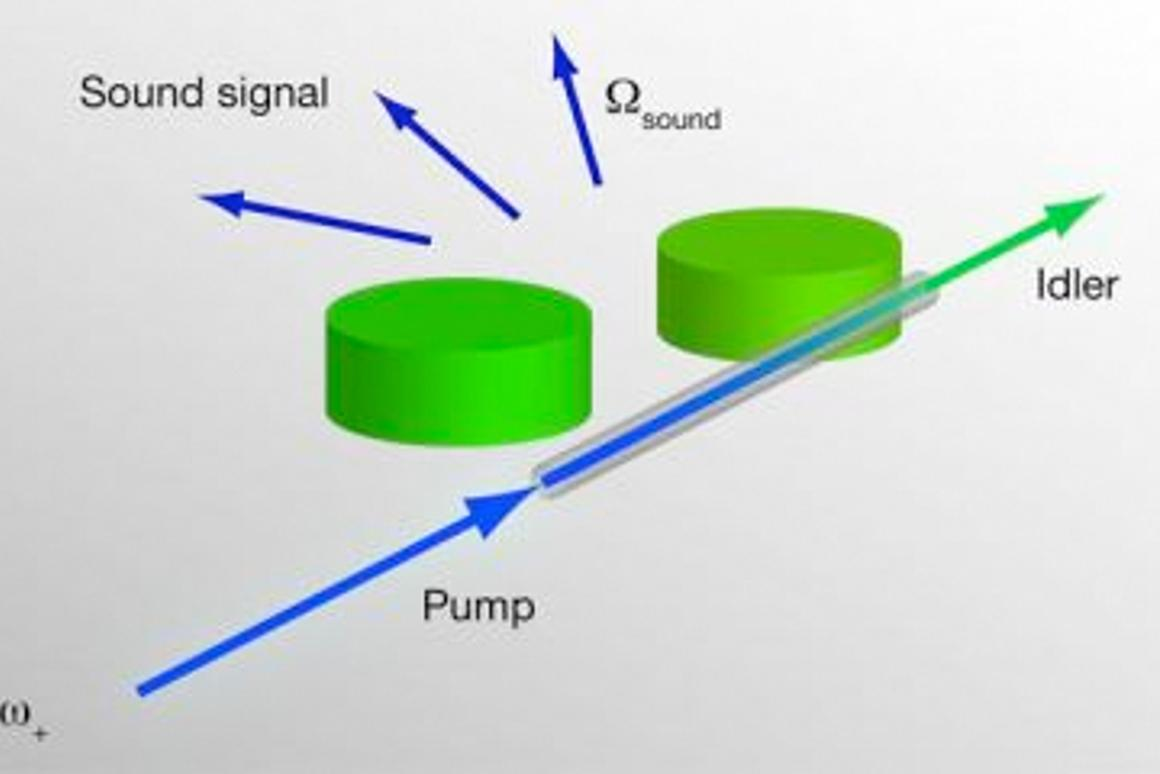 Researchers are making quick progress toward high-frequency sound lasers that could be used for precise and non-destructive medical imaging. (Credit: Alan Stonebraker)