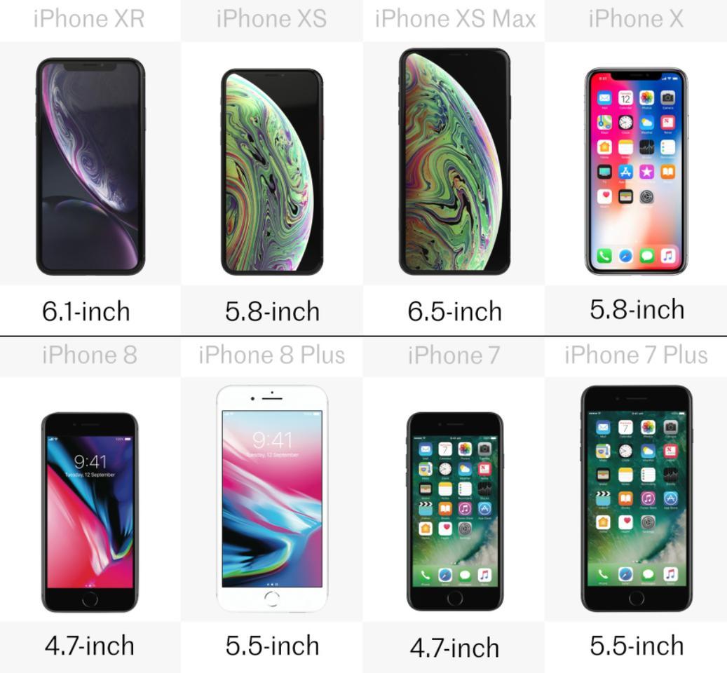 Iphone Comparison Iphone Xr Vs Xs Xs Max X 8 8 Plus 7 And 7 Plus