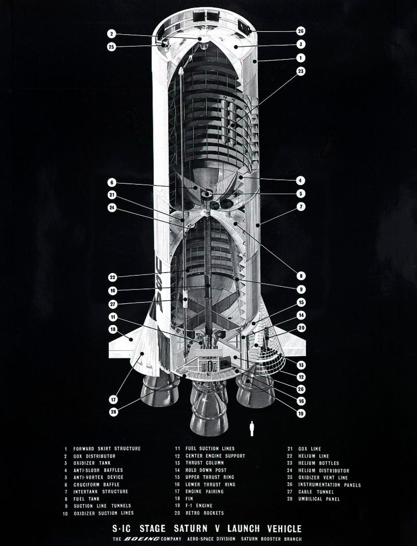 Saturn V: The birth of the moon rocket