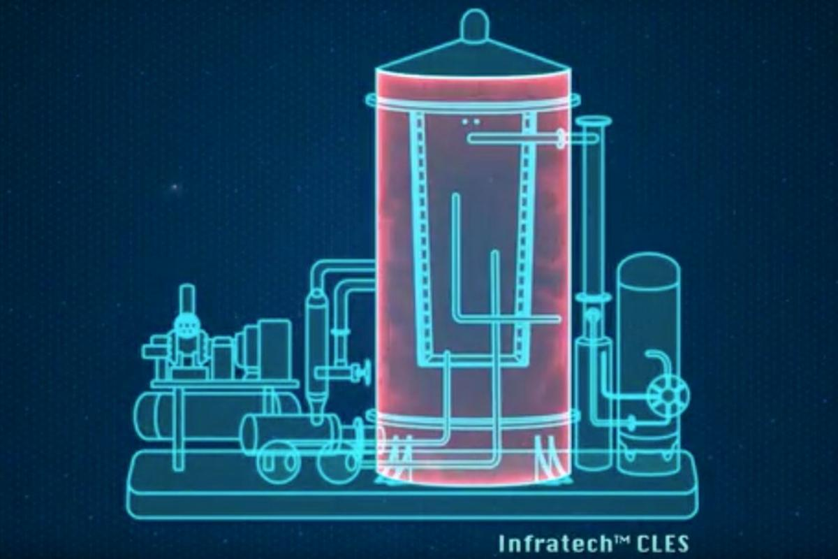A newenergy productiondevice called a Chemical Looping Energy-on-Demand System (CLES) can produce electricity, heating, cooling,hot water, oxygen and hydrogen in one system