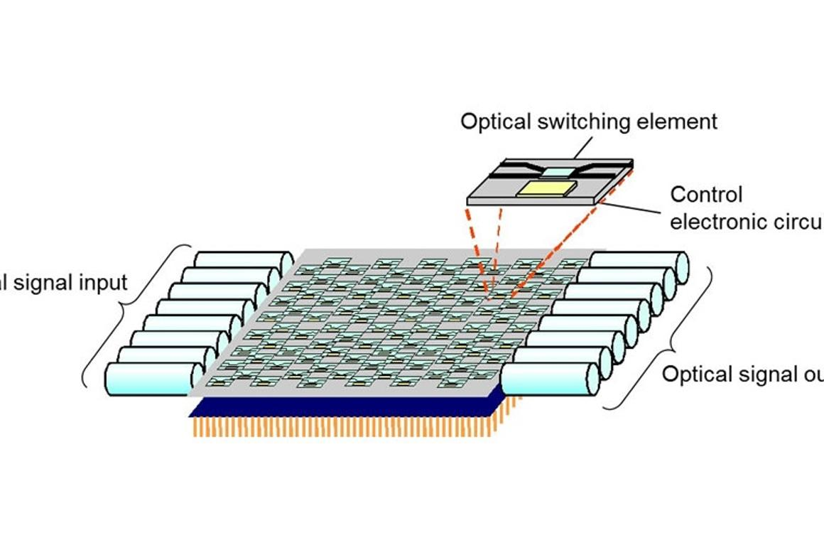 A waveguide optical switch uses an array of optical switching elements to connect the paths of optical signals, and switch between them