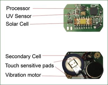 The UVeBand's electronics