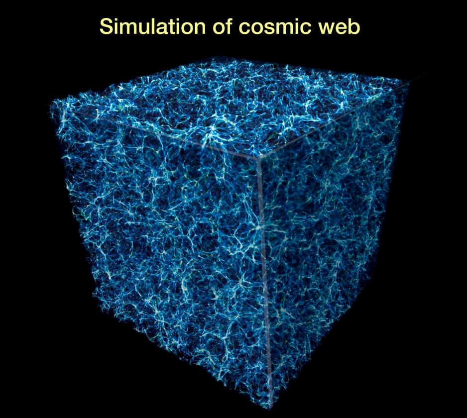 "This simulated image shows a cube slice of the ""cosmic web"" structure that permeates the cosmos, with blue and white representing galaxies and the darker sections representing voids with very little matter"