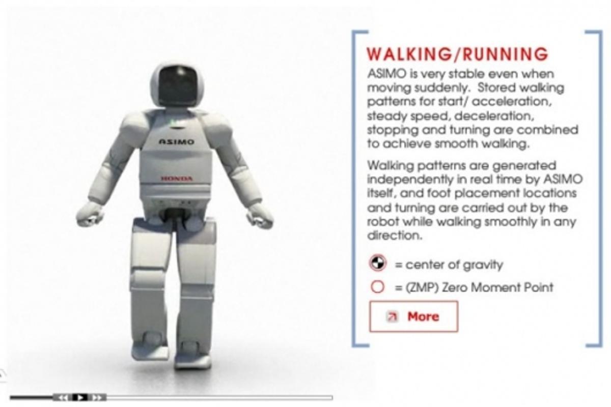 Inside Honda's ASIMO