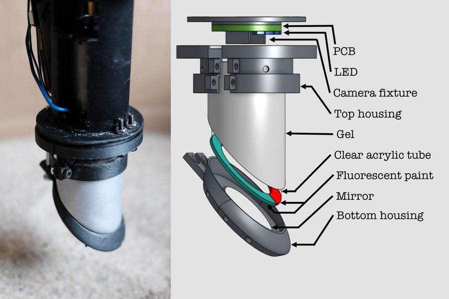 A diagram detailing the Digger Finger system