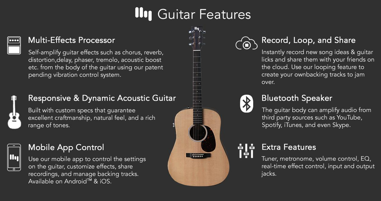 HyVibe gives its acoustic guitar some digital smarts