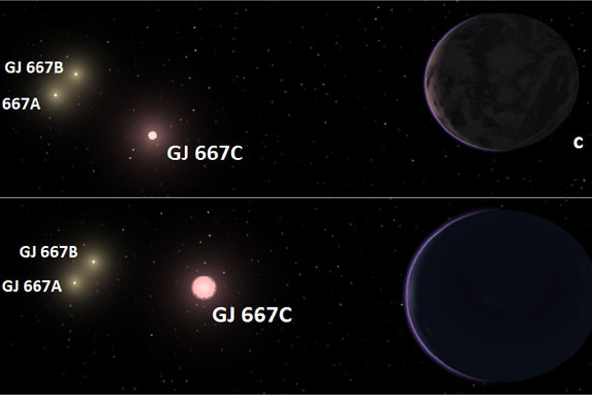 An artistic conception of the triple star system where GJ667Cc resides (Image: Carnegie Institution for Science / Guillem Anglada-Escud)