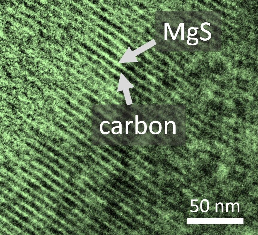 A look at the cathode composite under an electron microscope (Image: HIU)