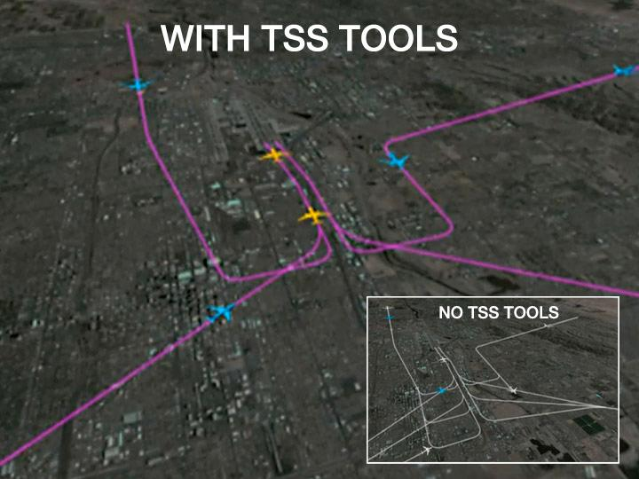 NASA's Terminal Sequencing and Spacing (TSS) software enables better management of the spacing between planes