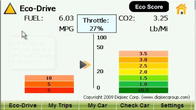 The Eco-Navigator's Eco-Drive display (Image: Earthrise)