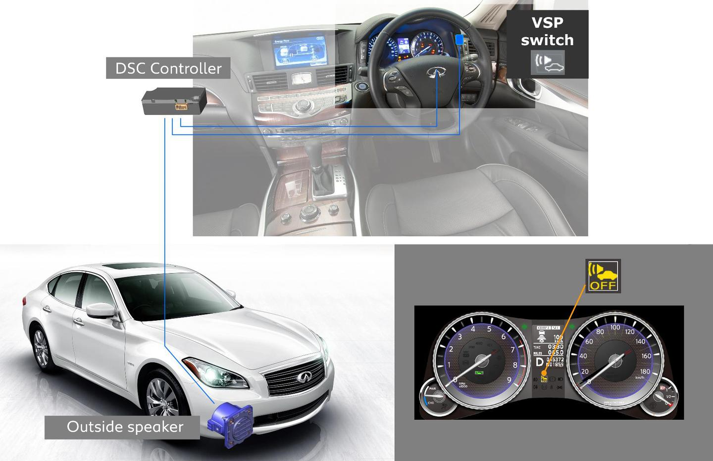 The Approaching Vehicle Sound for Pedestrians (VSP) system