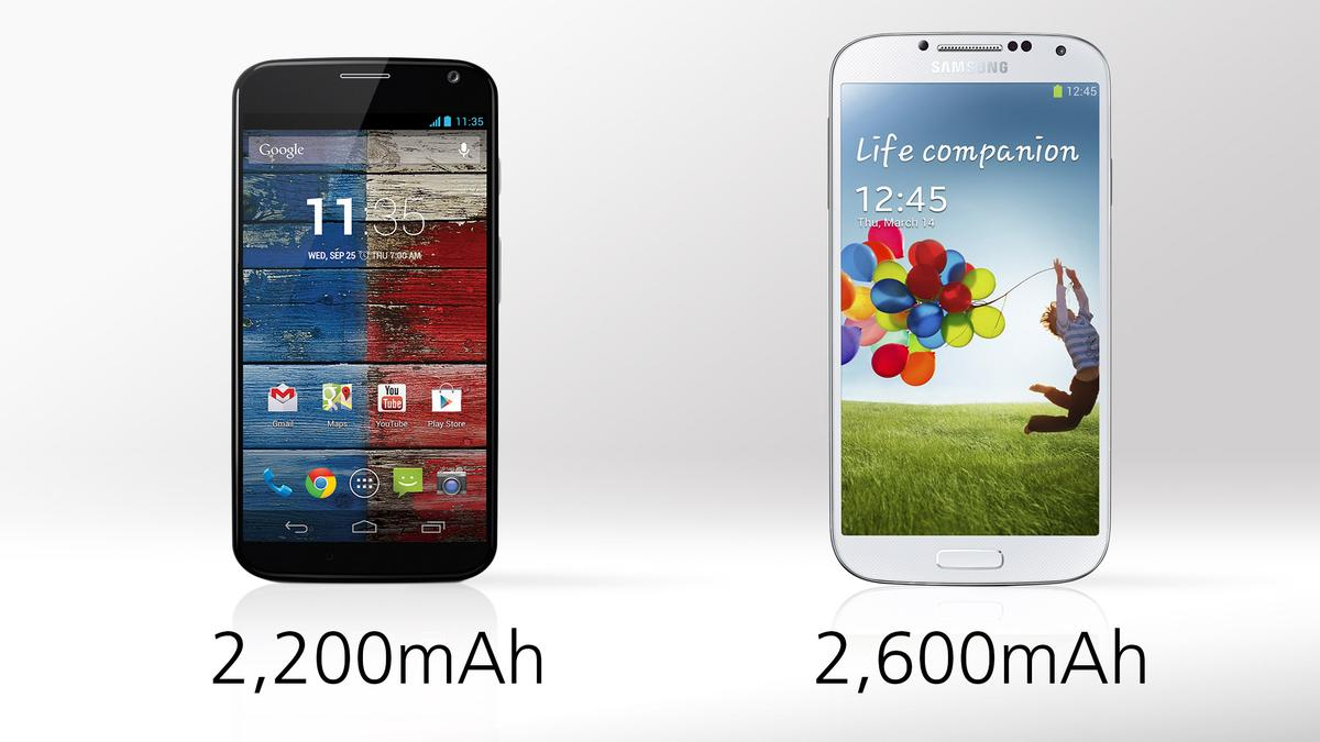 Motorola claims the Moto X will give you up to 24 hours uptime