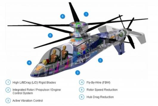 X2 TECHNOLOGY™ demonstratorImage - Sikorsky Aircraft Corp.