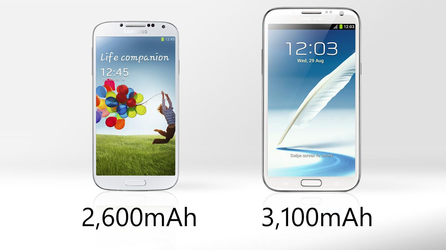 The larger Galaxy Note II holds more juice than the GS4