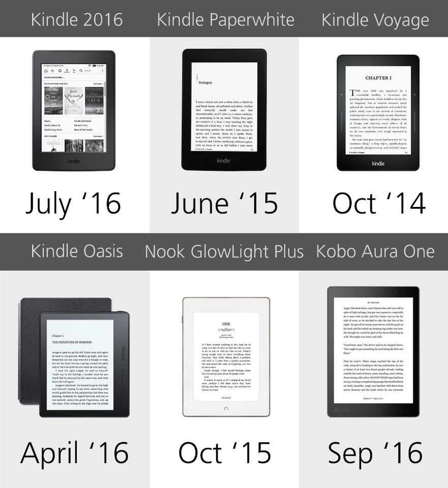 2016 E-Reader Comparison Guide