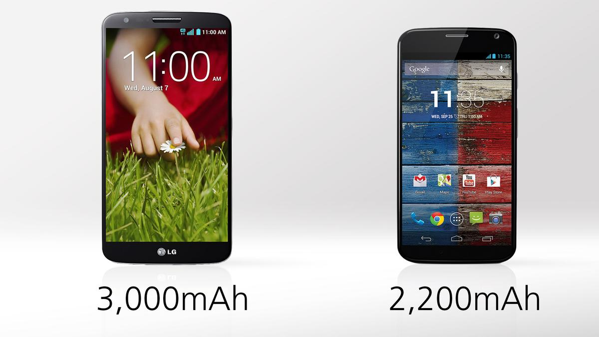 The G2's battery holds more juice, but that doesn't necessarily mean longer battery life