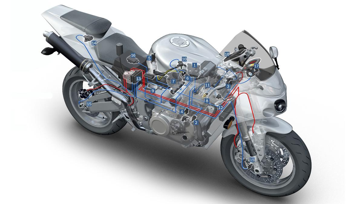 Bosch offers components for high-performance motorcycles, ranging from ABS to engine management