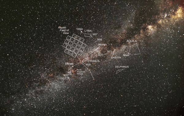 Kepler's field of view superimposed on the night sky (Image: NASA)