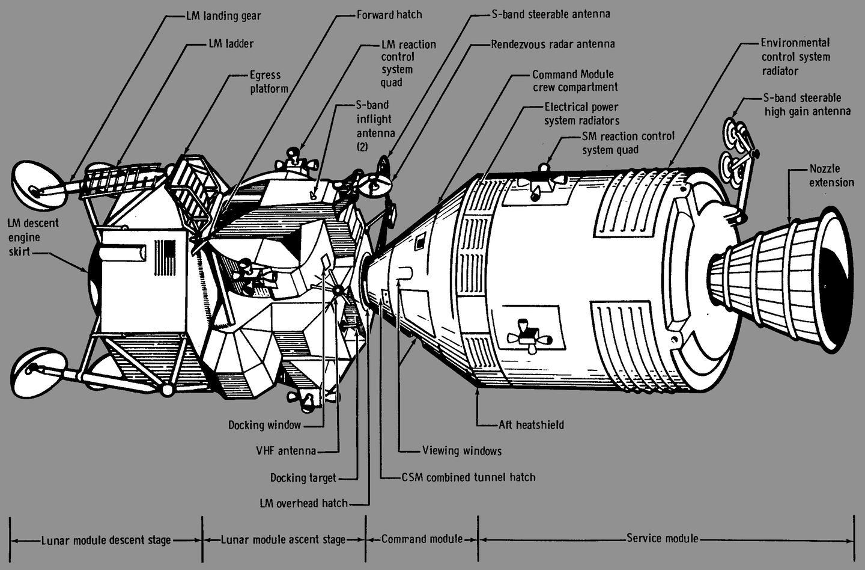 Apollo 13 en configuration de vol
