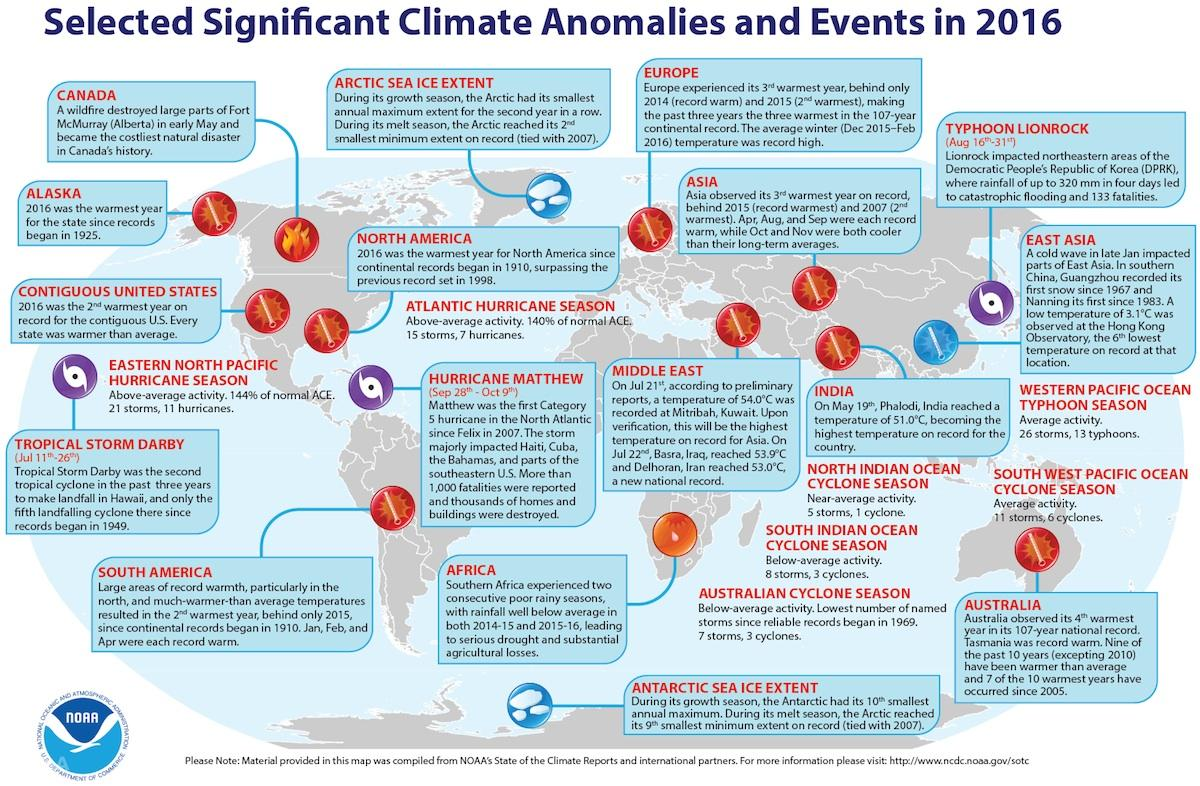 The NOAA outlines some of the major climate events of 2016