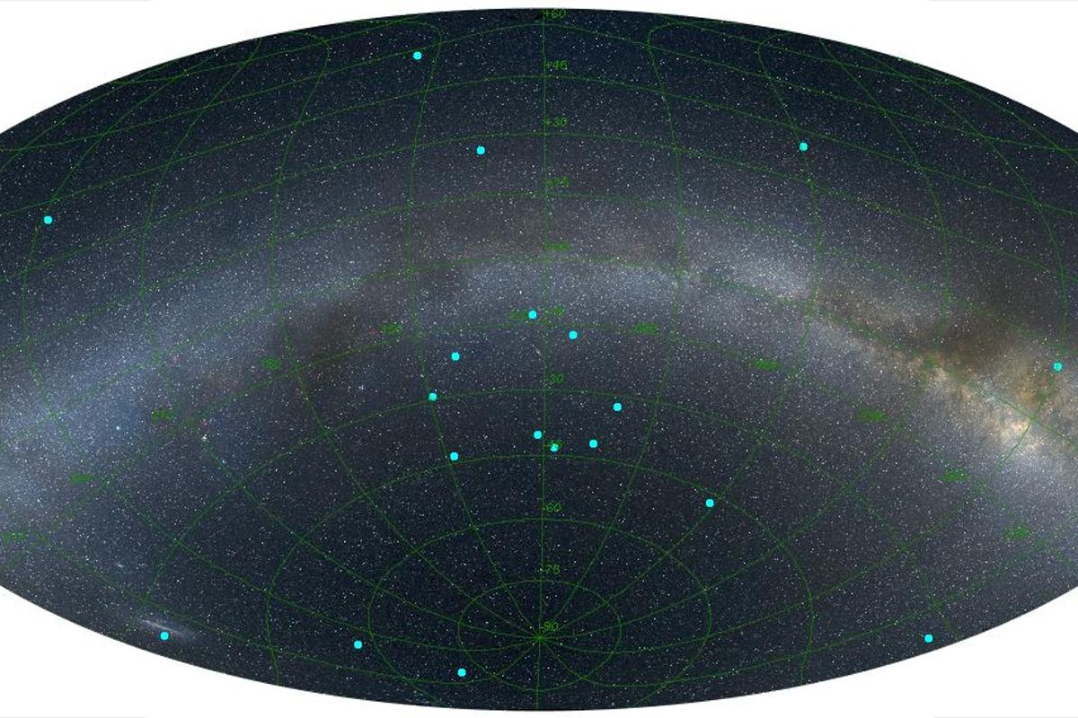 An image of the distribution of GRBs on the sky at a distance of 7 billion light years, centred on the newly discovered ring – the positions of the GRBs are marked by blue dots