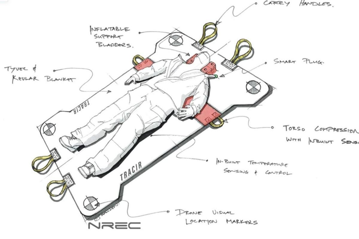 Concept sketch of the TRAuma Care In a Rucksack (TRACIR) system