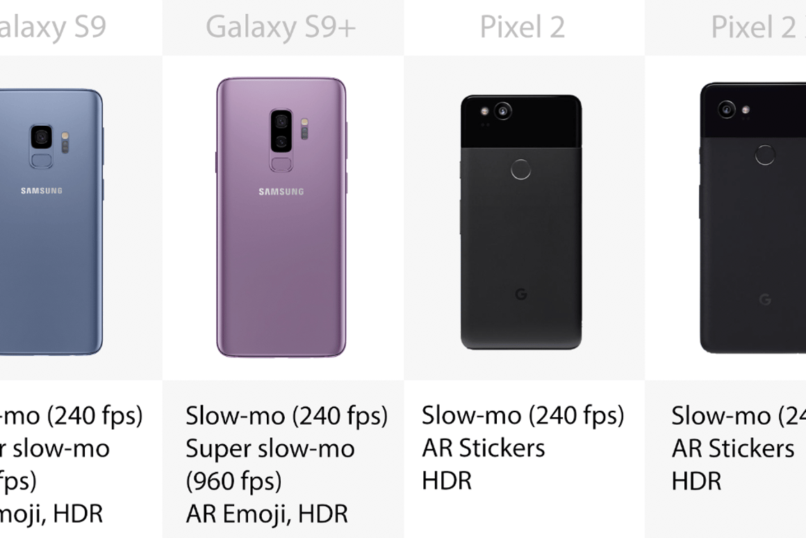 Samsung Galaxy S9 and S9+ vs  Google Pixel 2 and 2 XL
