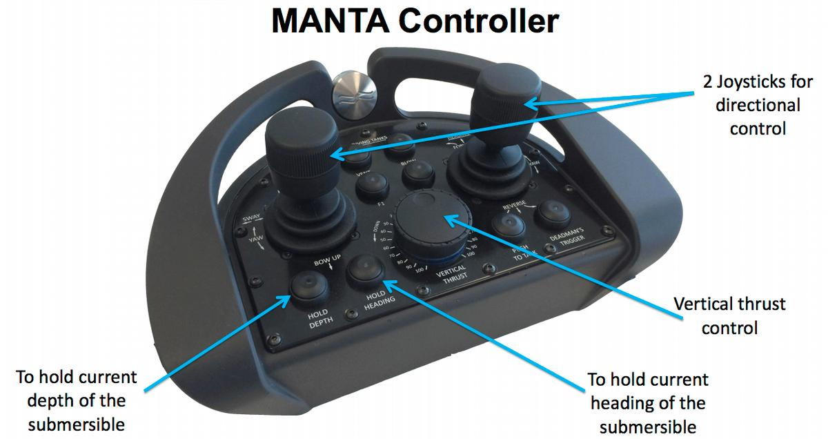 Super Yacht Sub 3: Manta dual thumbstick controller
