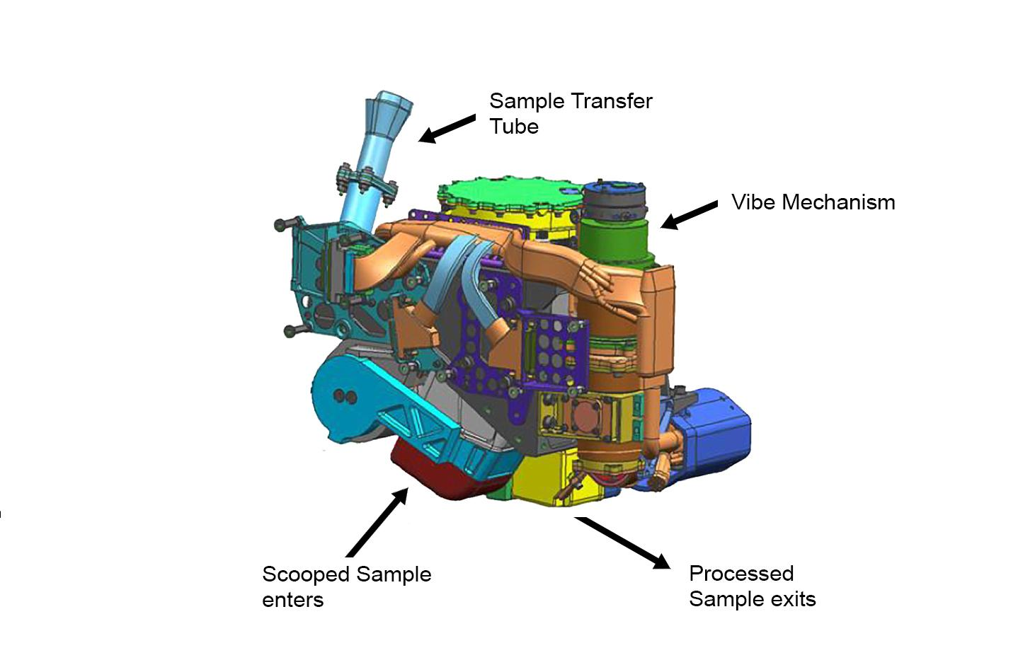 Engineering graphic of Curiosity's Collection and Handling for In-Situ Martian Rock Analysis (CHIMRA) device (Image: NASA/JPL-Caltech)