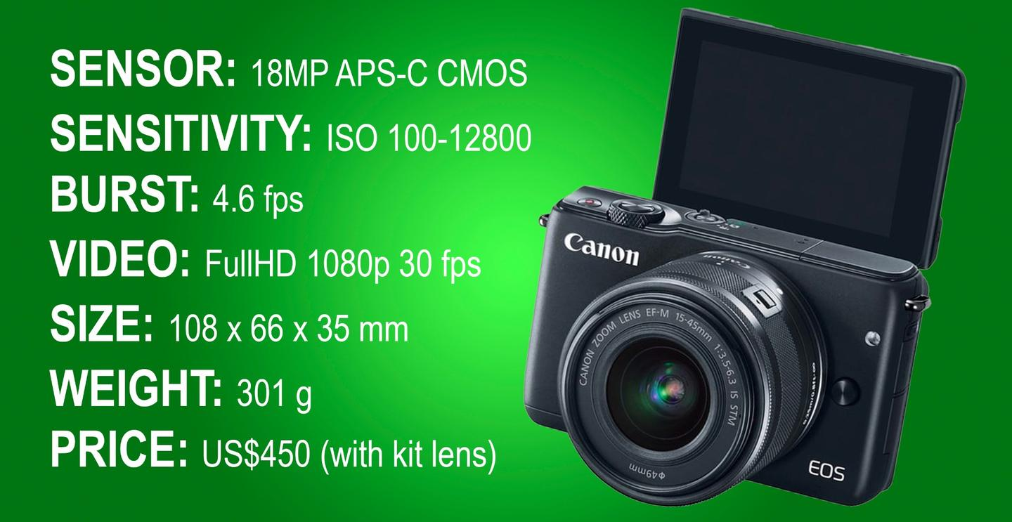 The key specifications of the Canon EOS M10 mirrorless camera