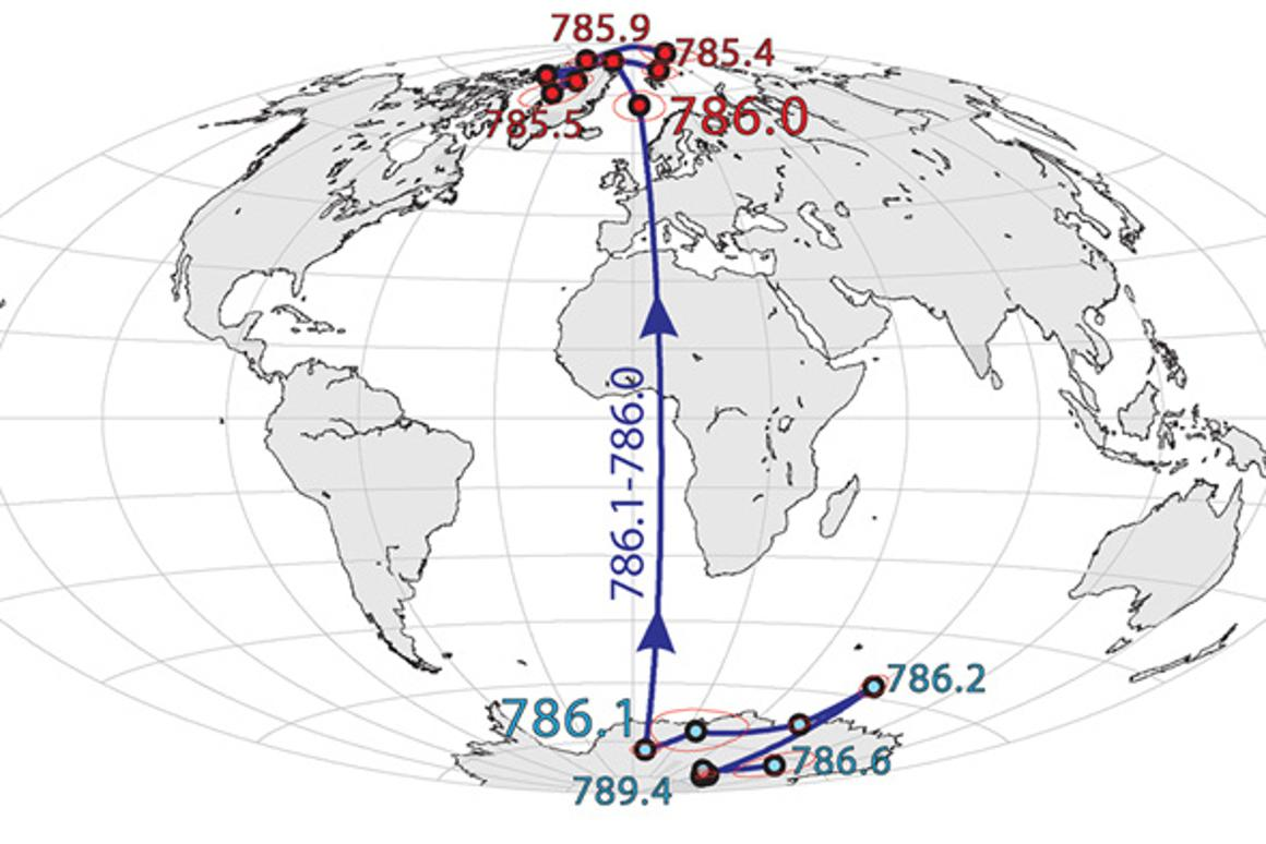 The direction of magnetic north suddenly reversed about 786,000 years ago, with new research indicating the switch occurred in under 100 years (Image: UC Berkeley)