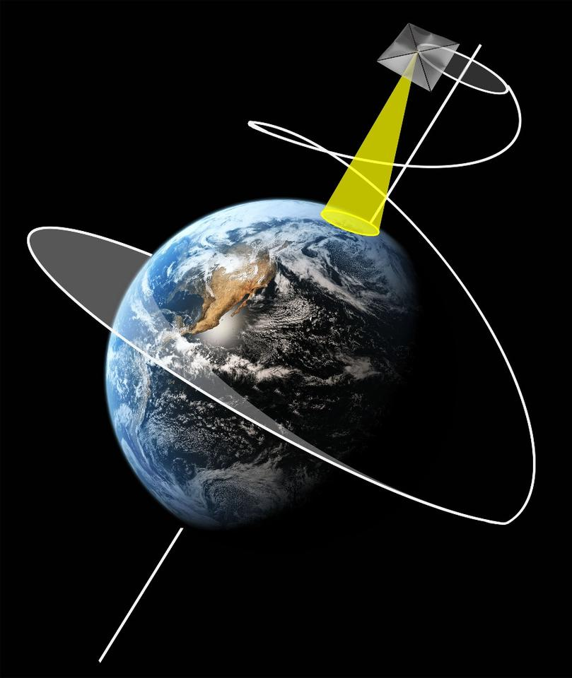 Injection trajectory for polar-sitting orbit