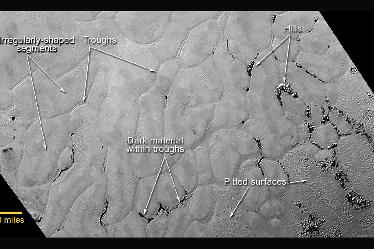 Annotated view of a portion of Pluto's Sputnik Planum