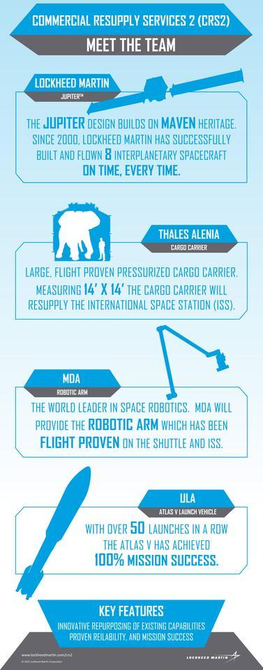 Lockheed Martin previews next generation space cargo ships