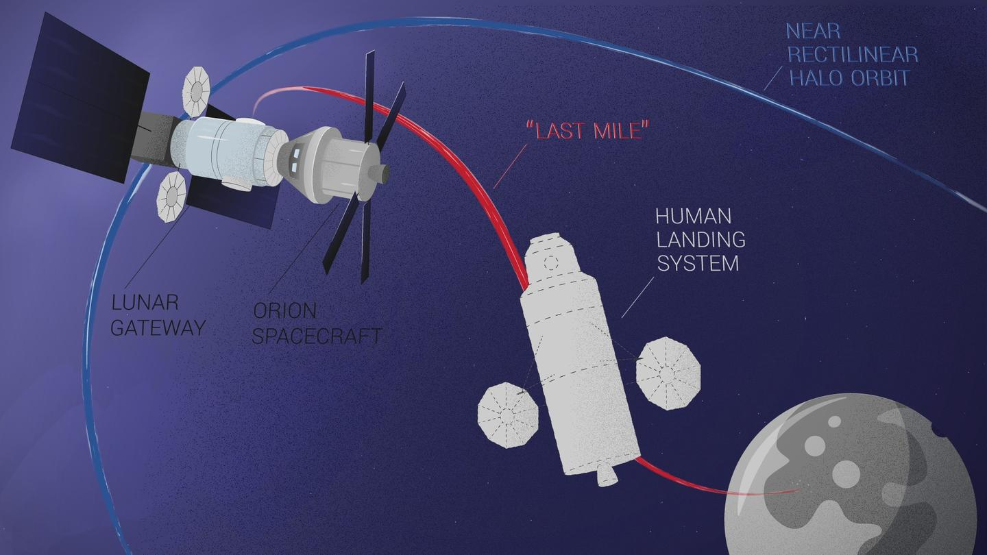 """The study looked at designs for landers that cover the """"last mile"""" of crewed lunar landing missions"""
