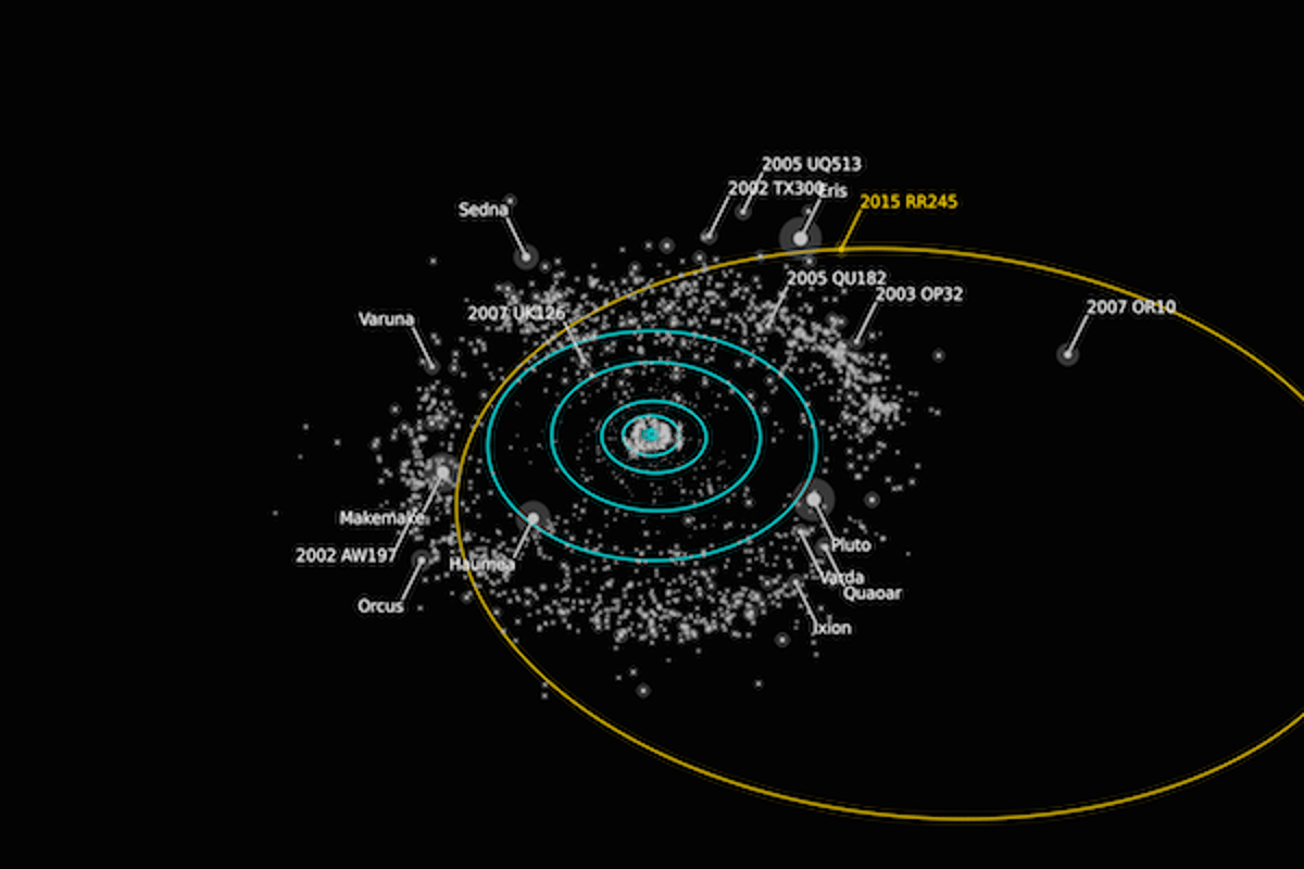 The orange line represents the elliptical, 700-year-long orbit of the newly discovered dwarf planet, dubbed2015 RR245