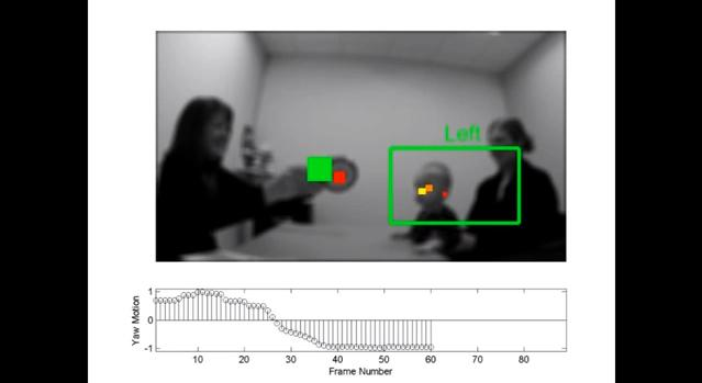 A computer algorithm tracks eyes, ears, and a toy, with the goal of spotting warning symptoms of autism