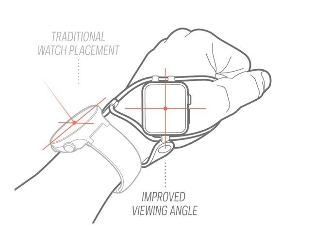Shift moves your smartwatch from your wrist to the stretch of skin between your thumb and index finger