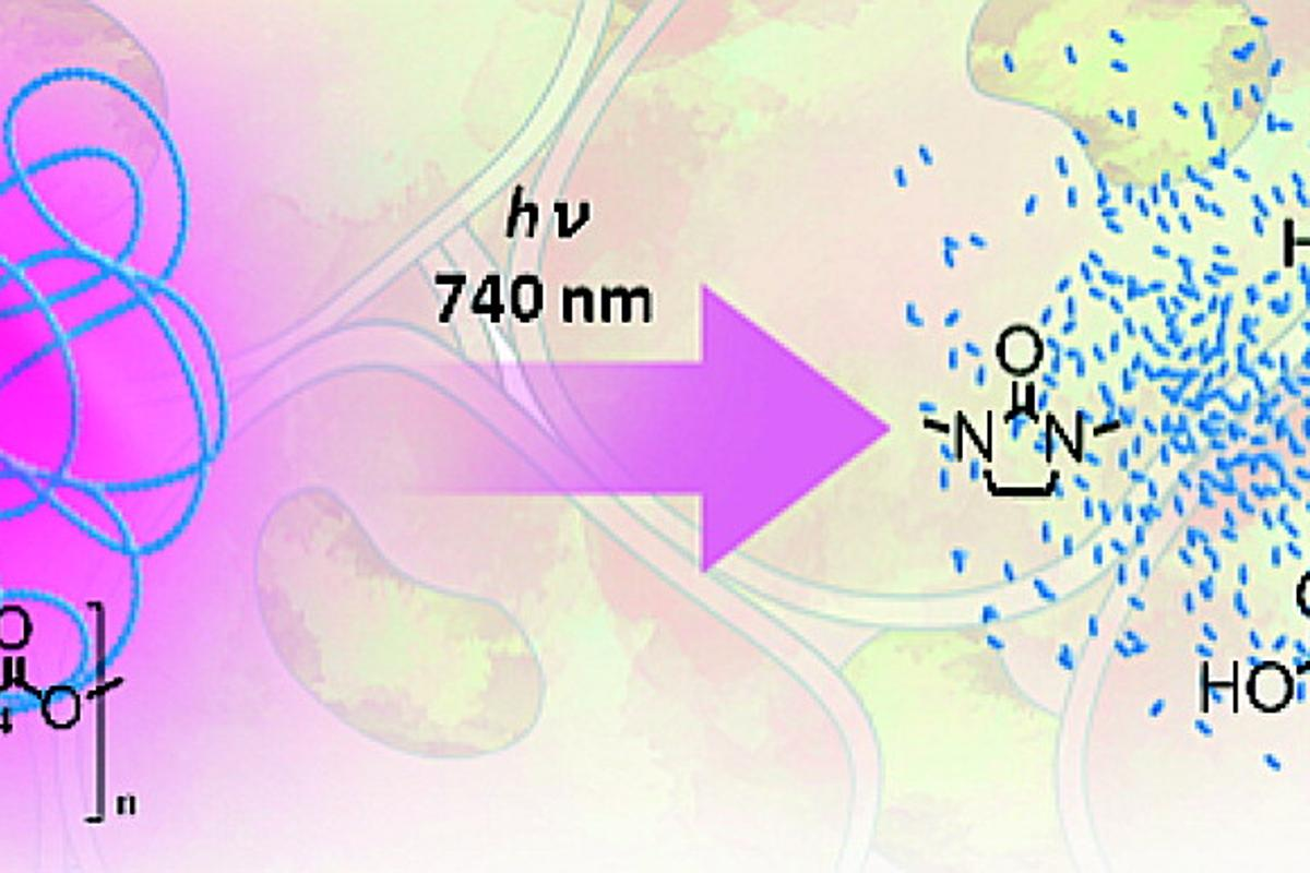 """The """"smart"""" material breaks down into non-toxic particles in response to NIR light (Image: American Chemical Society)"""