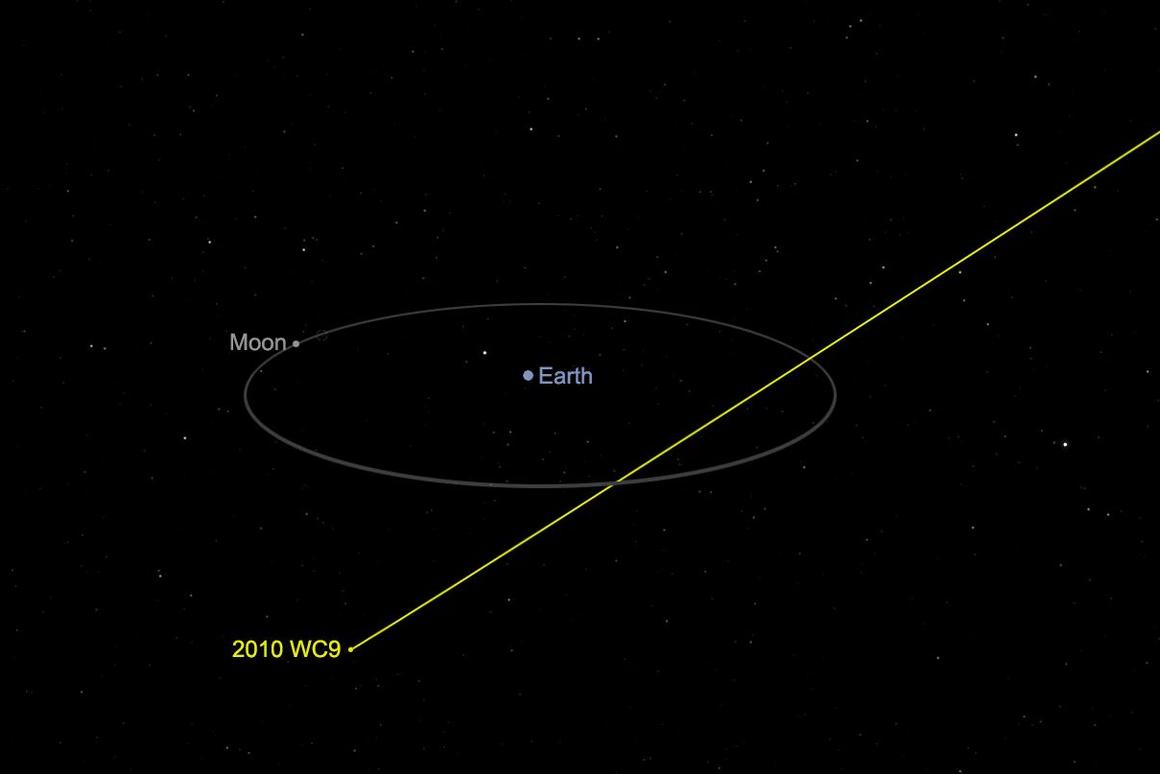 Asteroid 2010 WC9 made a close pass byEarth on May 15, 2018 at 3:04 pmPDT (6:04 pmEDT, 22:04 GMT)