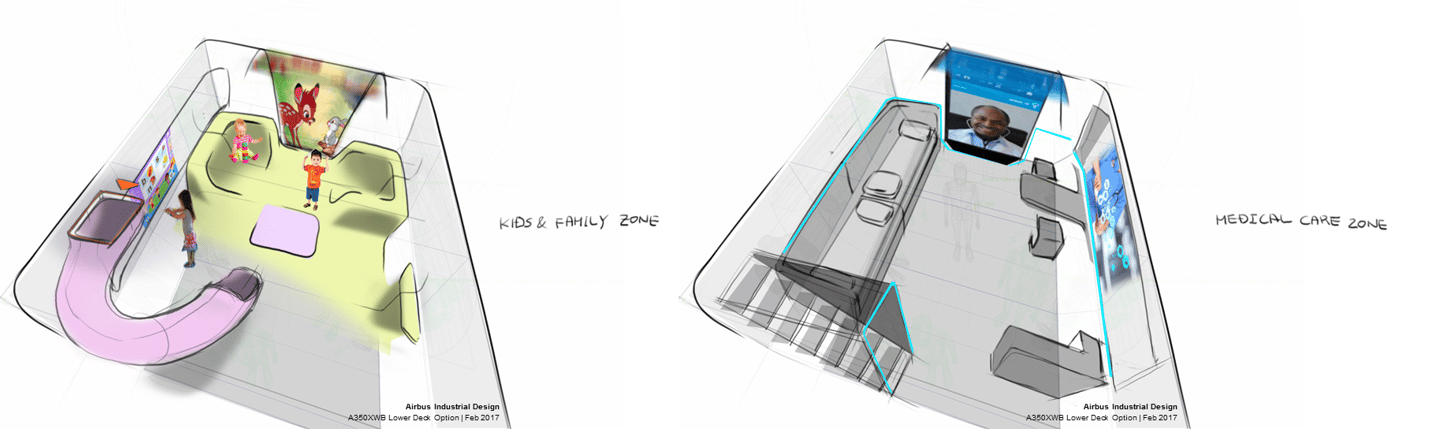 theAirbusconcept drawings proposemodules that contain child play areas, a medical bay, a lounge, and a conference room complete with wraparound wall screens