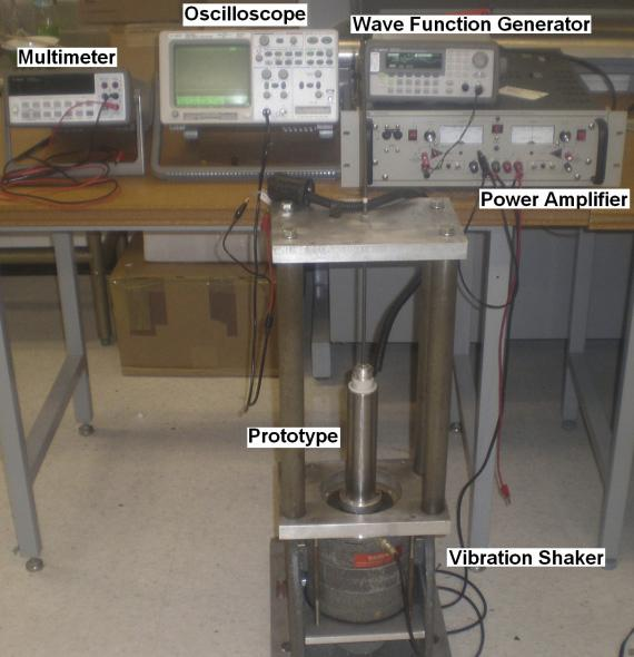 The experiment set-up with the prototype shock absorber